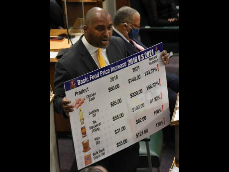 Julian Robinson, opposition spokesman on finance, holds a chart showing the rise of prices of basic food items between 2016 and 2021 in his contribution to the 2021 Budget Debate in Gordon House.